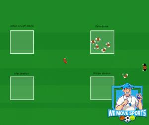 Het stadionspel met tikker en bal