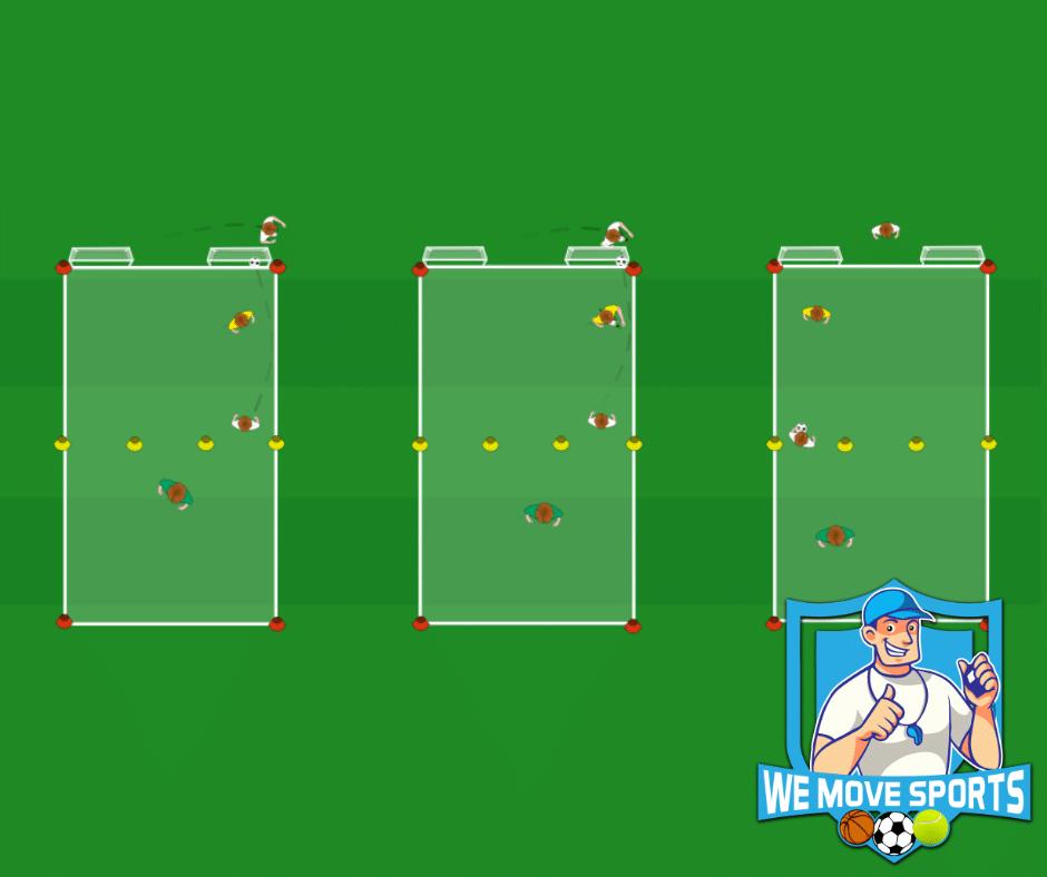 Grens oversteken met poortjes, een coach, een verdediger en twee doeltjes