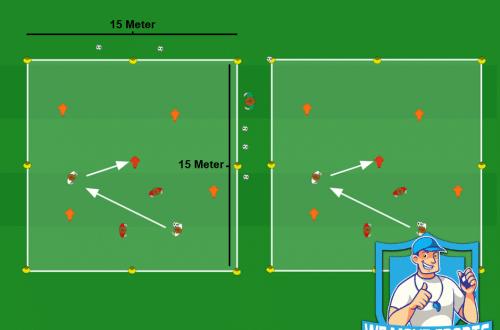 Voetbal oefeningen, voetbal oefening