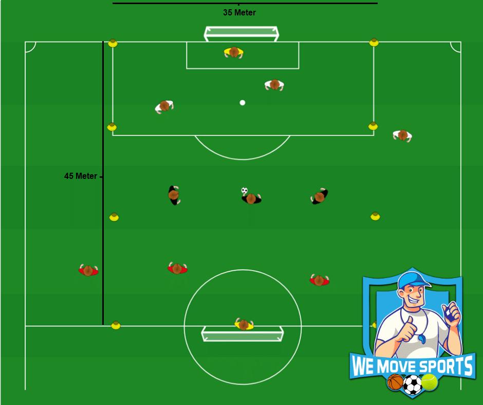 Voetbal oefeningen 3 tegen 2 - de 2e golf