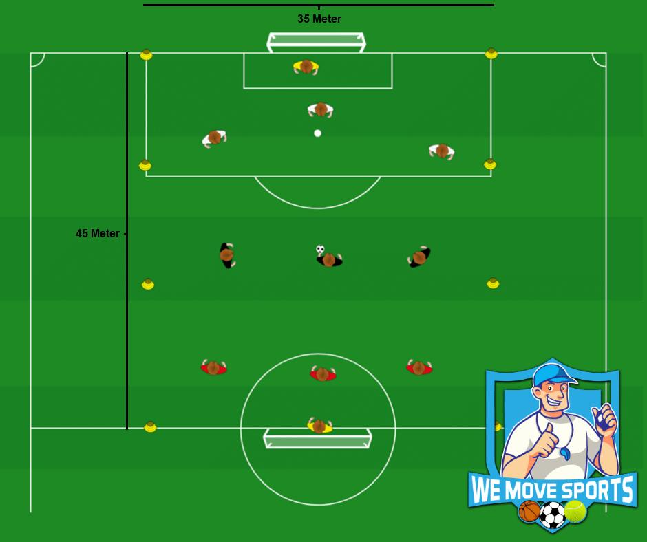 Voetbal oefening 3 tegen 3 met terugverdedigen