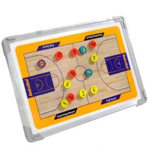 tactiekbord basketbal