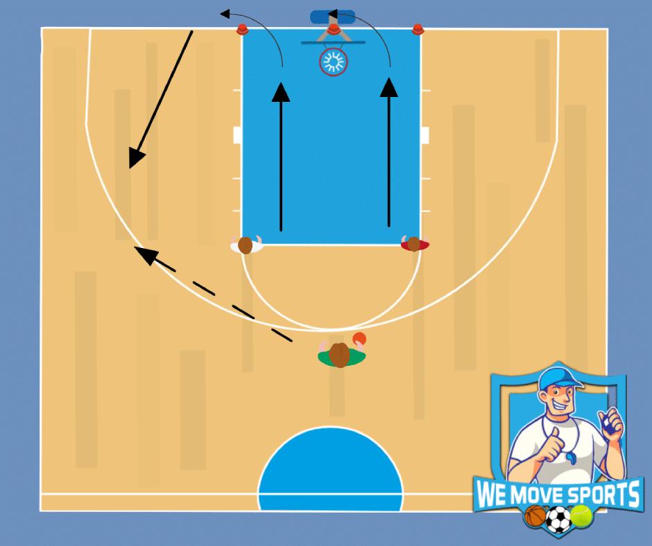 Basketbal oefening 1 tegen 1