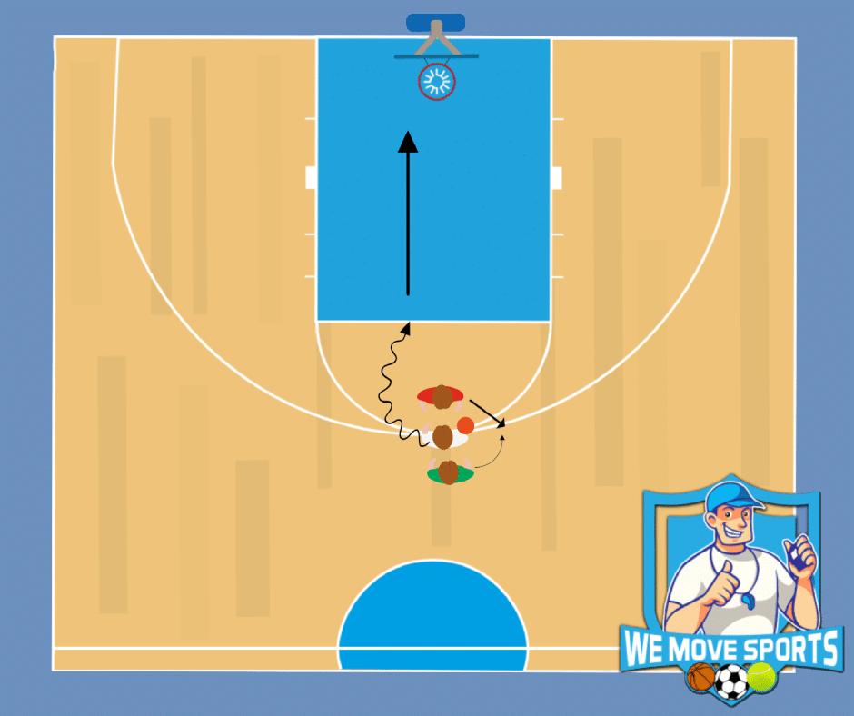 Basketbal oefeningen High five 1 tegen 1