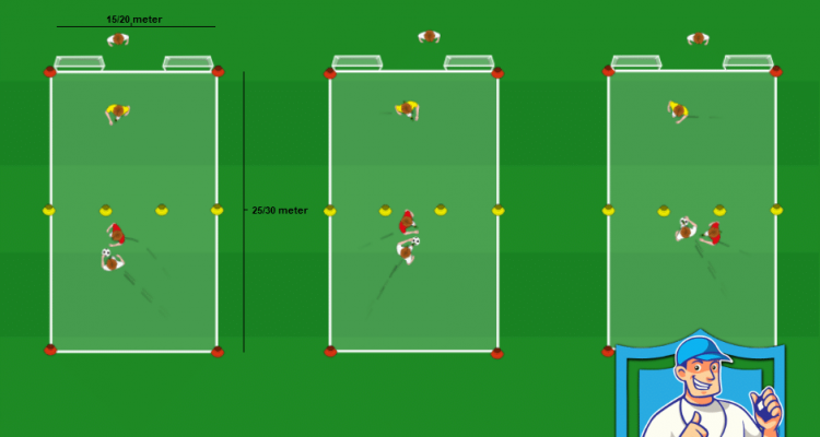 Grens oversteken met poortjes, één verdediger en mini doeltjes met keeper